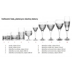Broušené skleničky na víno 340ml, Klasika